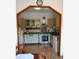 Milna, Kitchen u smještaju tipa apartment, dostupna klima, dopusteni kucni ljubimci i WIFI.