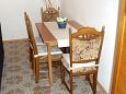 Dining room - Apartment A-7474-b - Apartments Rabac (Labin) - 7474