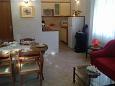 Vinišće, Dining room 1 u smještaju tipa house, dostupna klima i WIFI.