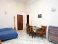 Dining room - Studio flat AS-792-a - Apartments Betina (Murter) - 792