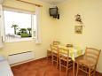 Dining room - Apartment A-7988-b - Apartments Ičići (Opatija) - 7988