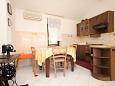 Dining room - Apartment A-8321-a - Apartments Primošten (Primošten) - 8321