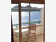 Balcony - Studio flat AS-8391-a - Apartments Pasadur (Lastovo) - 8391