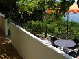 Marušići, Terrace u smještaju tipa apartment, s pogledom na more i dopusteni kucni ljubimci.