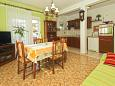 Dining room - Apartment A-8709-a - Apartments Hvar (Hvar) - 8709
