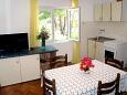 Jelsa, Dining room u smještaju tipa apartment, dopusteni kucni ljubimci i WIFI.