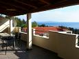Terrace - Apartment A-8753-c - Apartments Ivan Dolac (Hvar) - 8753