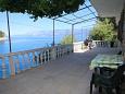 Terrace - Studio flat AS-8952-d - Apartments Uvala Mala Pogorila (Hvar) - 8952