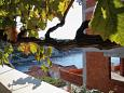Zavalatica, Balcony - view u smještaju tipa apartment, dopusteni kucni ljubimci i WIFI.