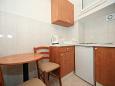 Dubrovnik, Kitchen u smještaju tipa studio-apartment, dopusteni kucni ljubimci.