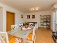 Dining room - Apartment A-9660-b - Apartments Uvala Donja Kruščica (Šolta) - 9660