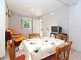 Dining room - Apartment A-9680-e - Apartments Hvar (Hvar) - 9680